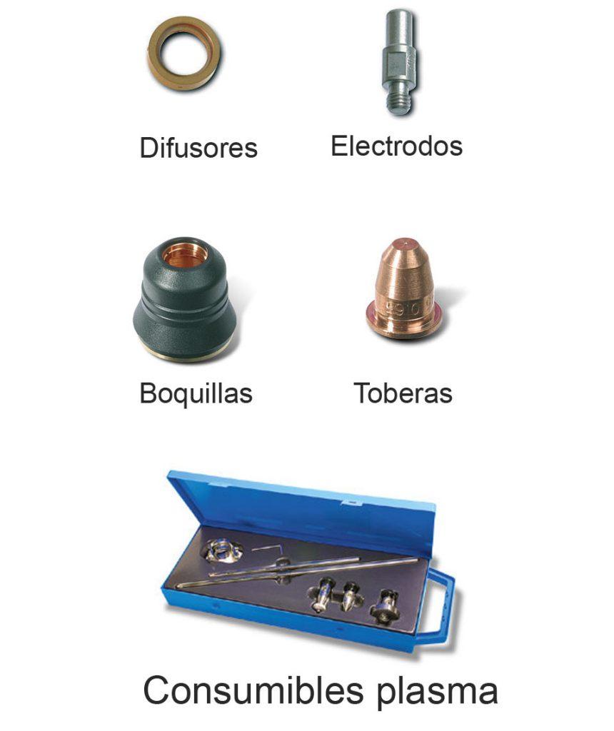 Consumibles Equipo de soldadura TSD-Tecsolda generador plasma