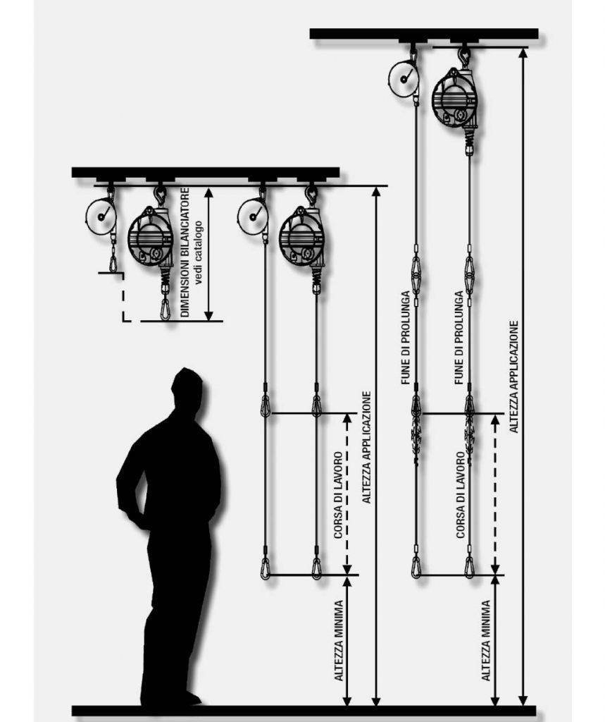 Medidas de carga Equilibradores TECNA