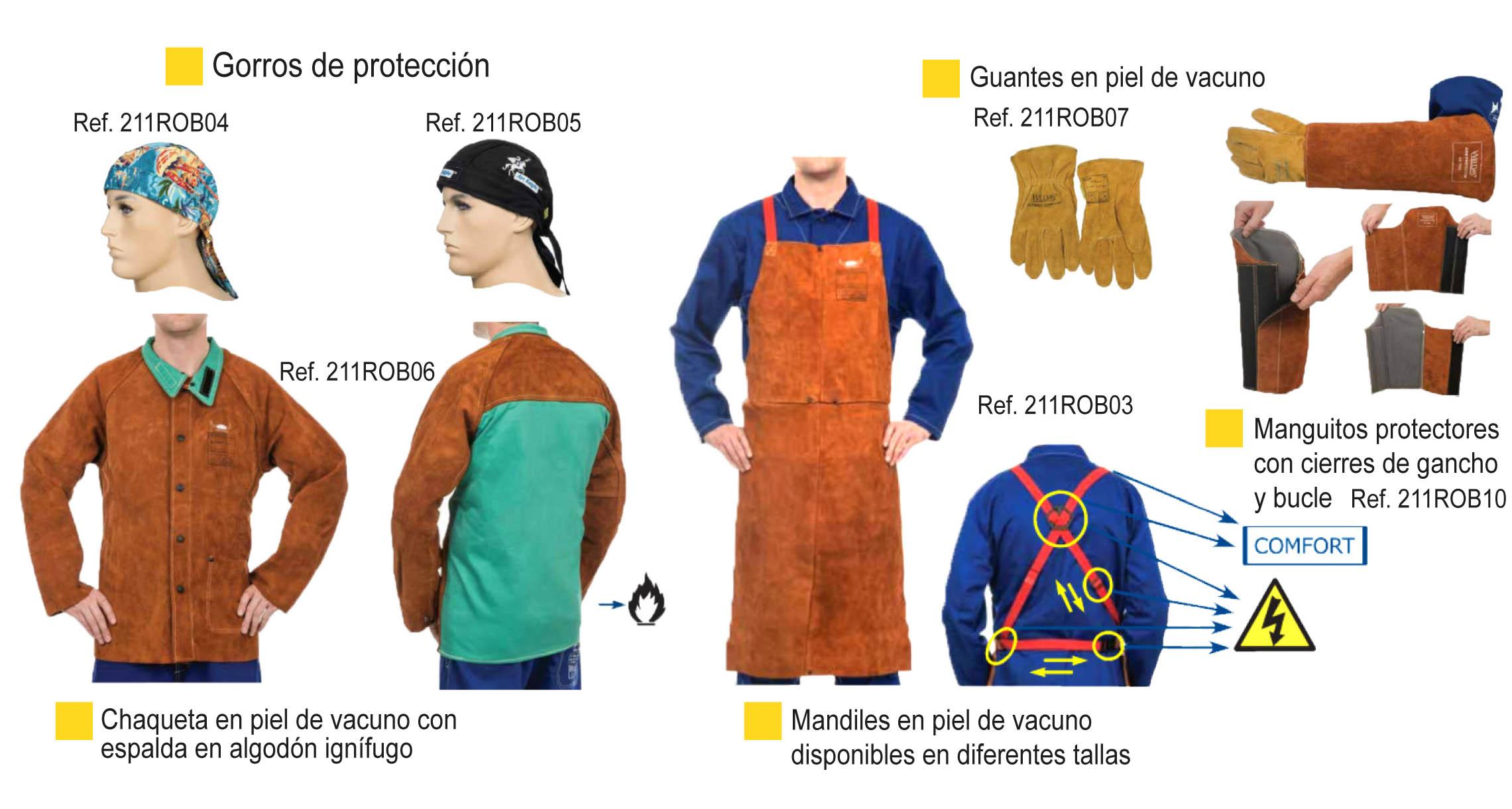 aCCESORIOS PARA LA PROTECCIÓN DE LA SOLDADURA